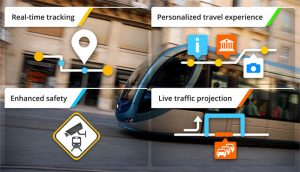 Real-time traffic, personalised travel experience, enhanced safety, live traffic projection