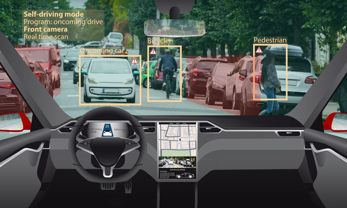 Convergence is the future of mobility