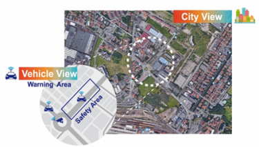 The different area views of the smart city area