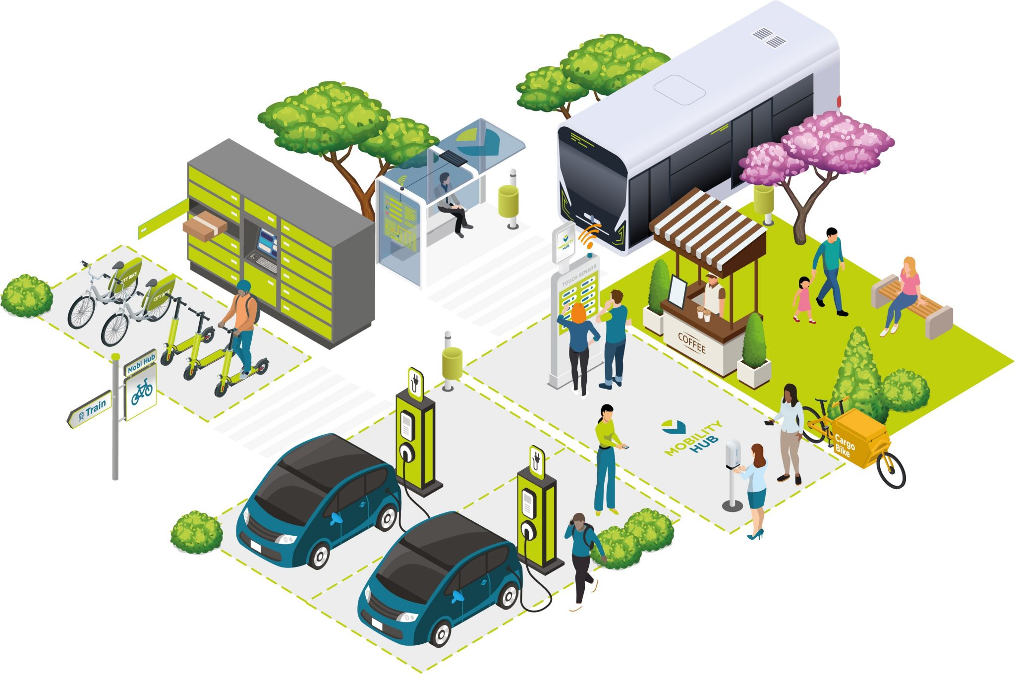 Why mobility hubs are crucial to making transport more sustainable