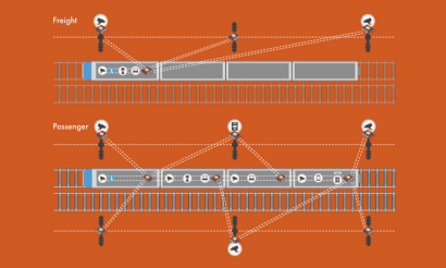 Keep it Moving: Mesh Networks Improve Mass Transit Communications